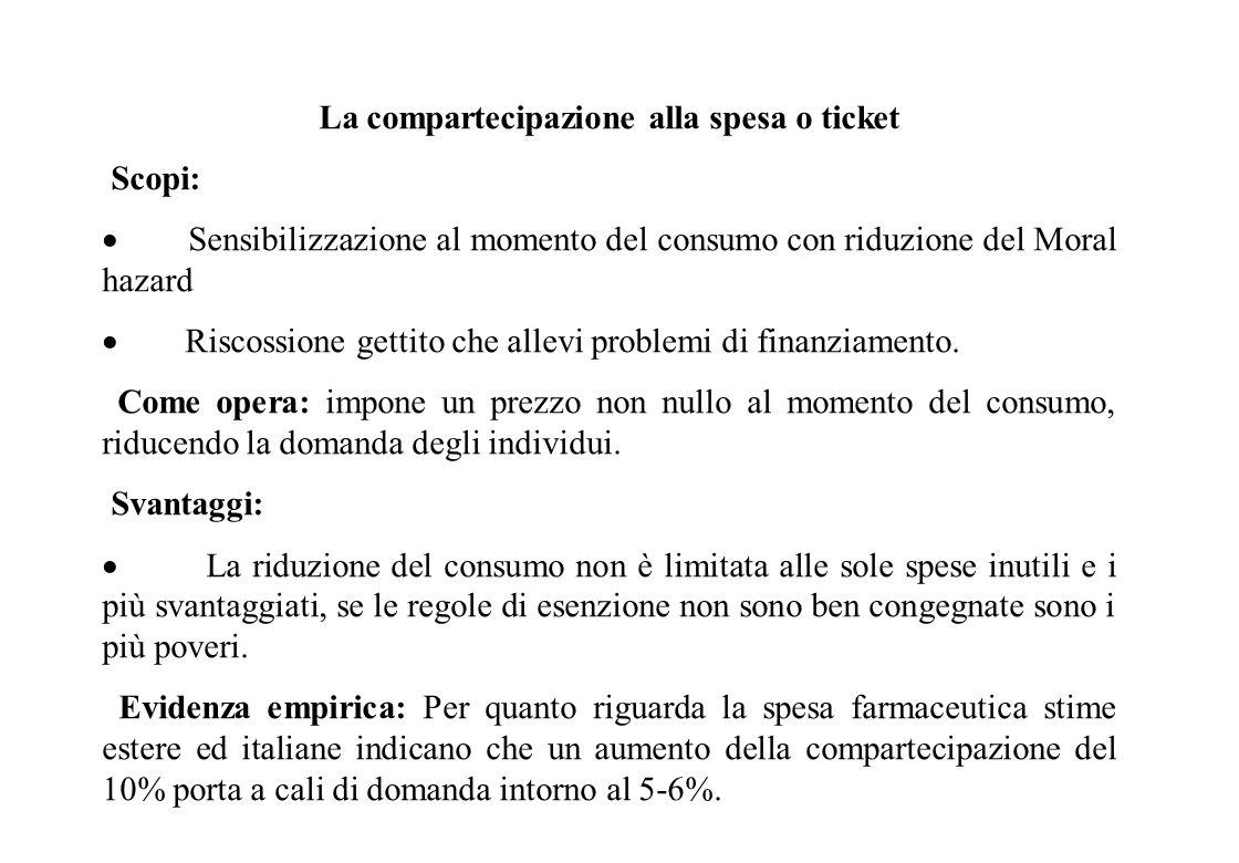 La compartecipazione alla spesa o ticket