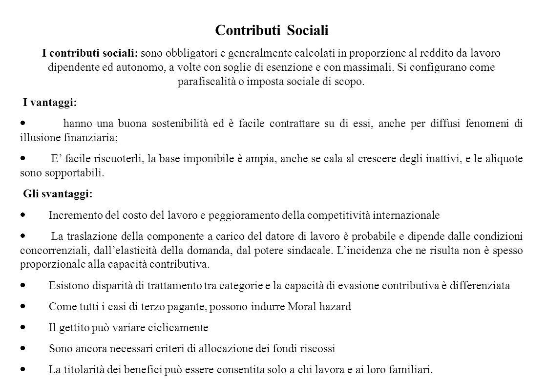Contributi Sociali