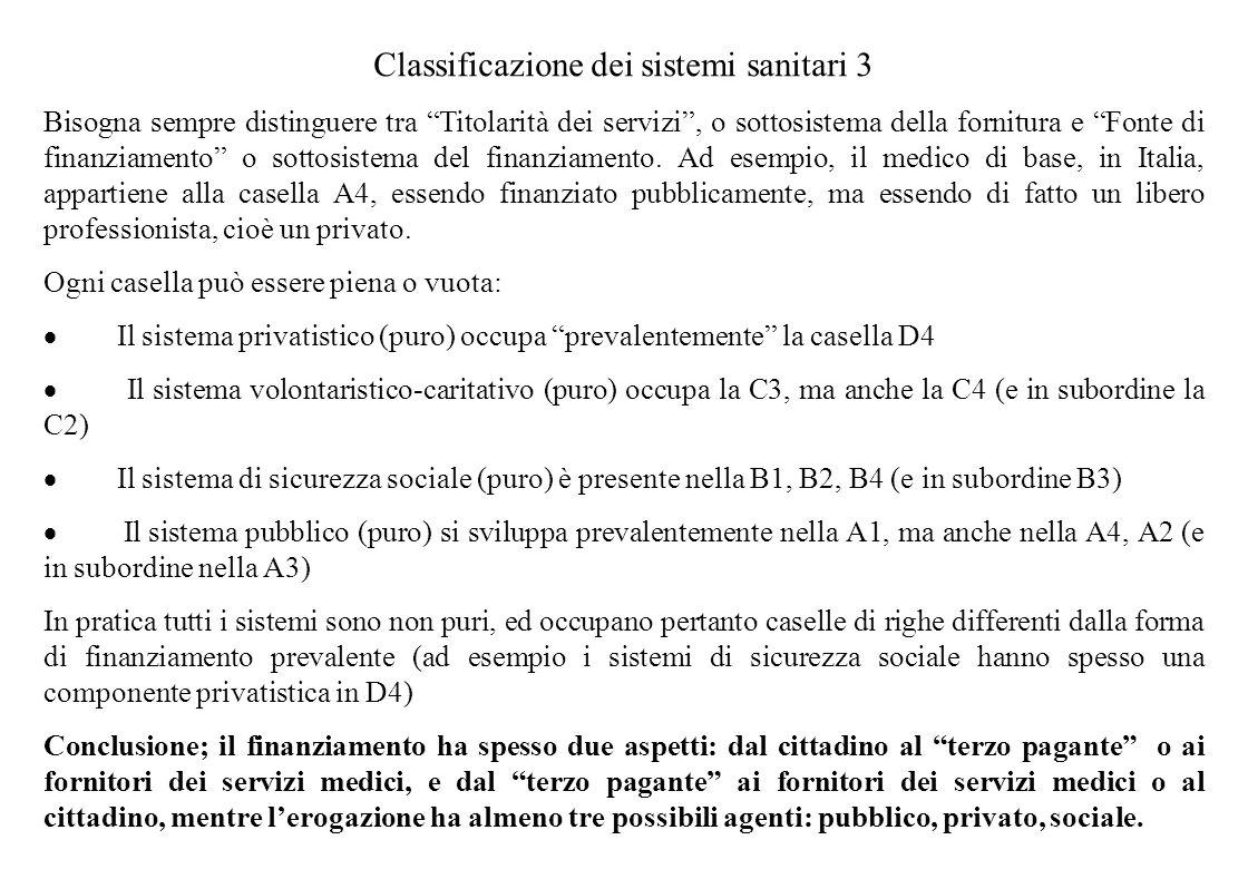 Classificazione dei sistemi sanitari 3