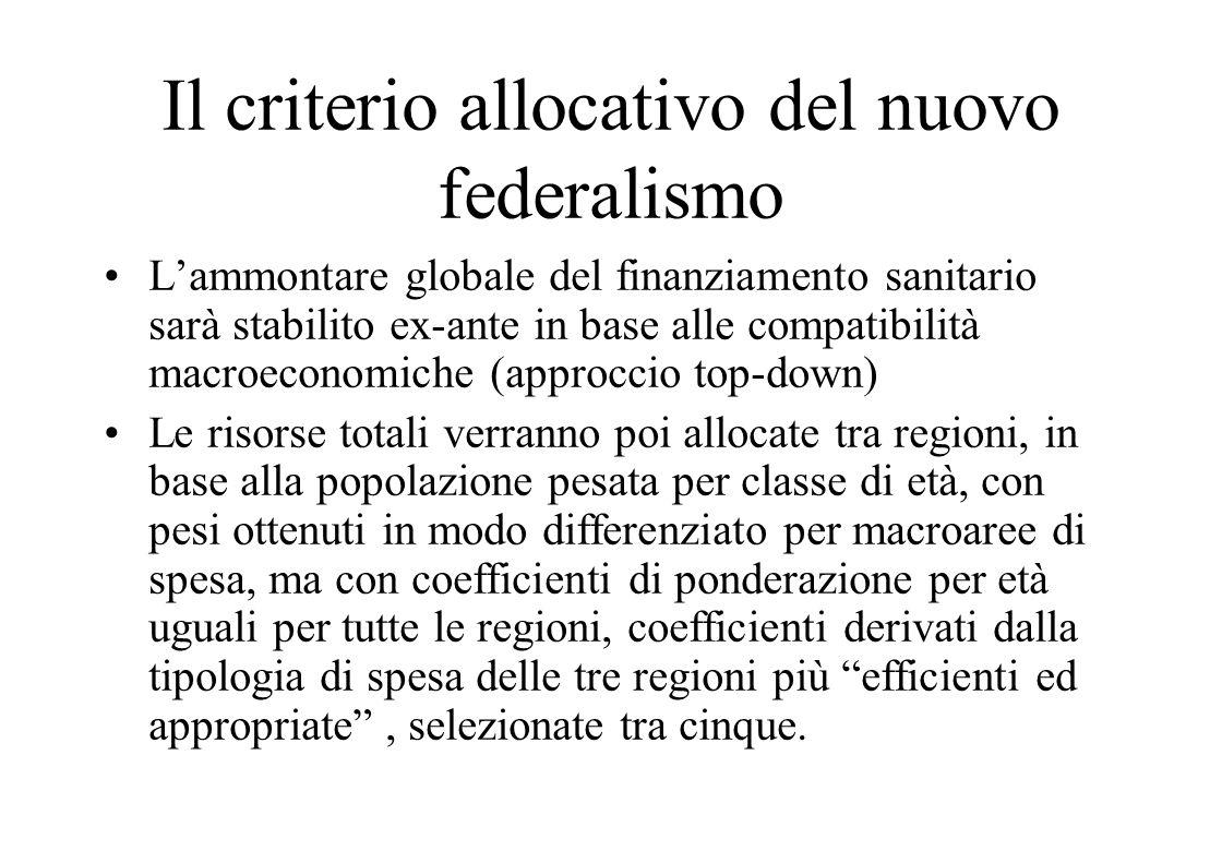 Il criterio allocativo del nuovo federalismo