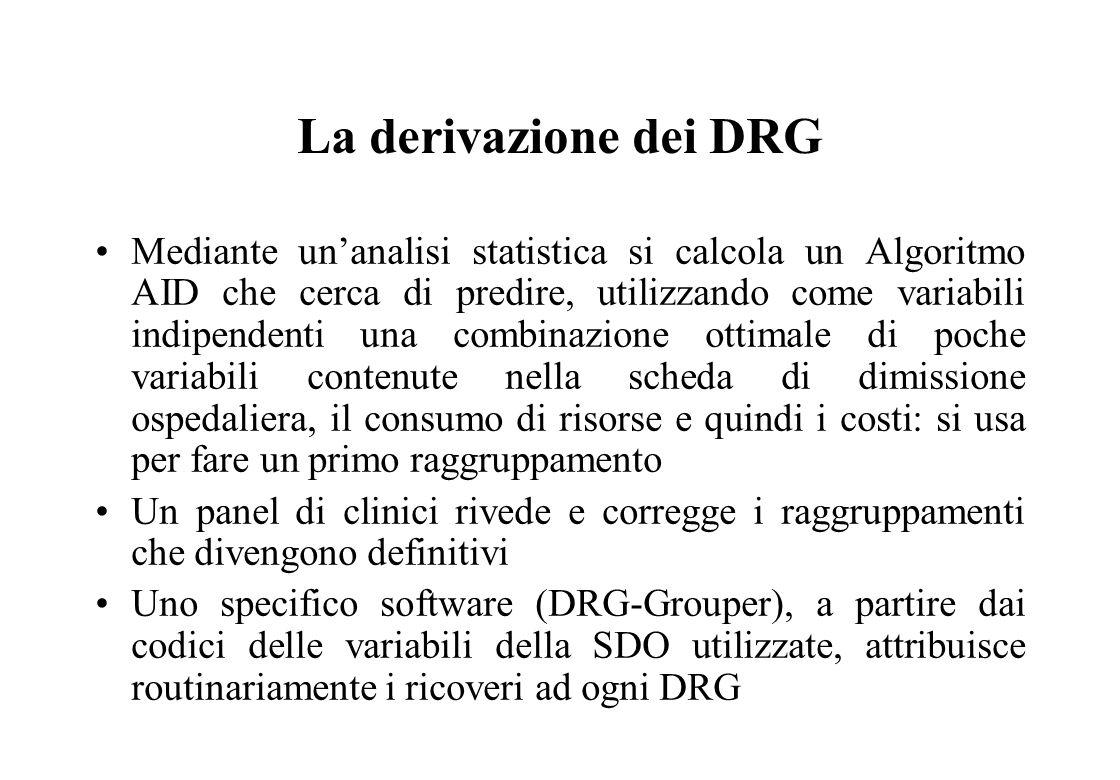 La derivazione dei DRG