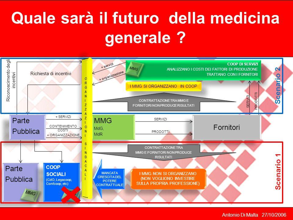 Quale sarà il futuro della medicina generale