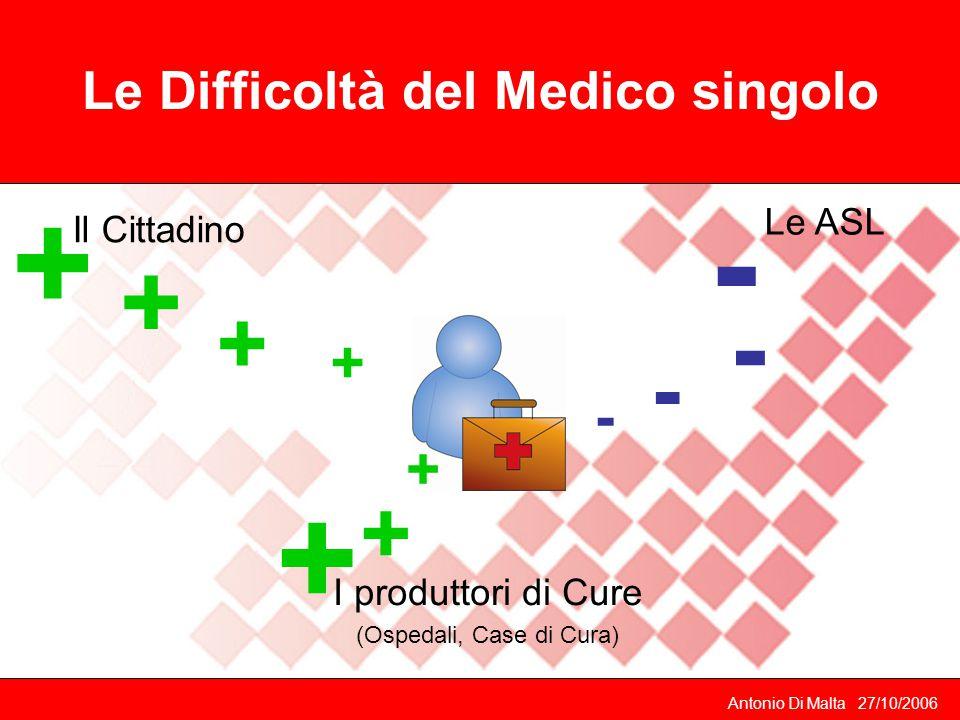 Le Difficoltà del Medico singolo