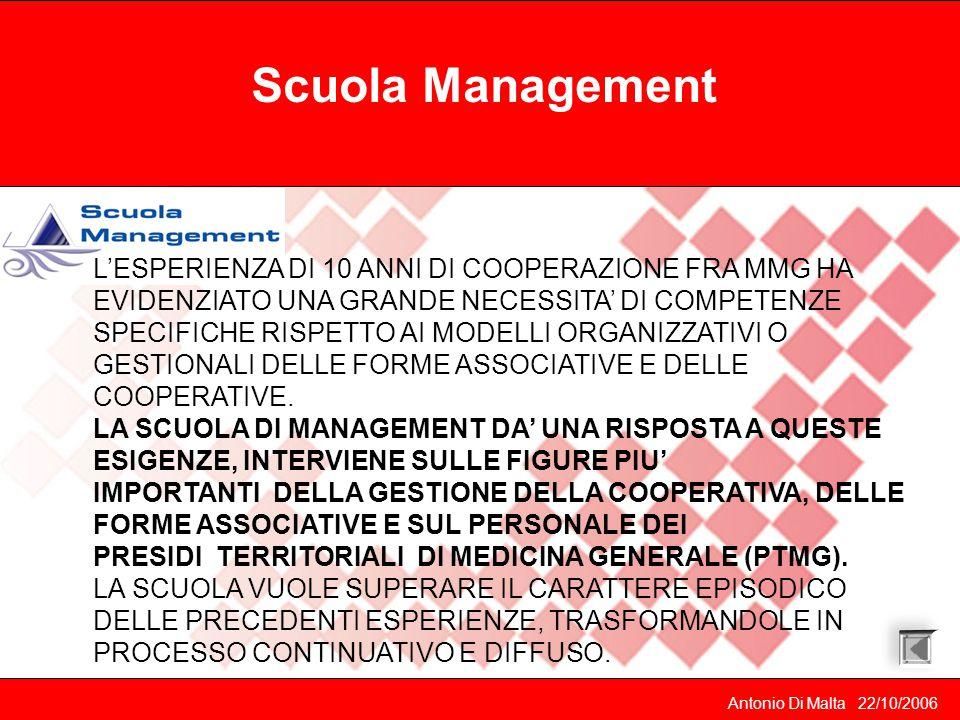 Scuola Management