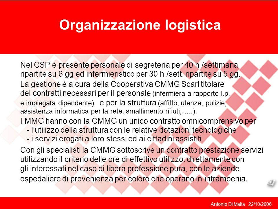 Organizzazione logistica