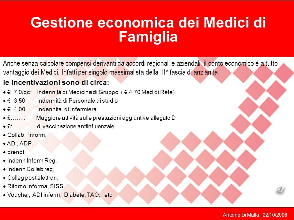 Gestione economica dei Medici di Famiglia