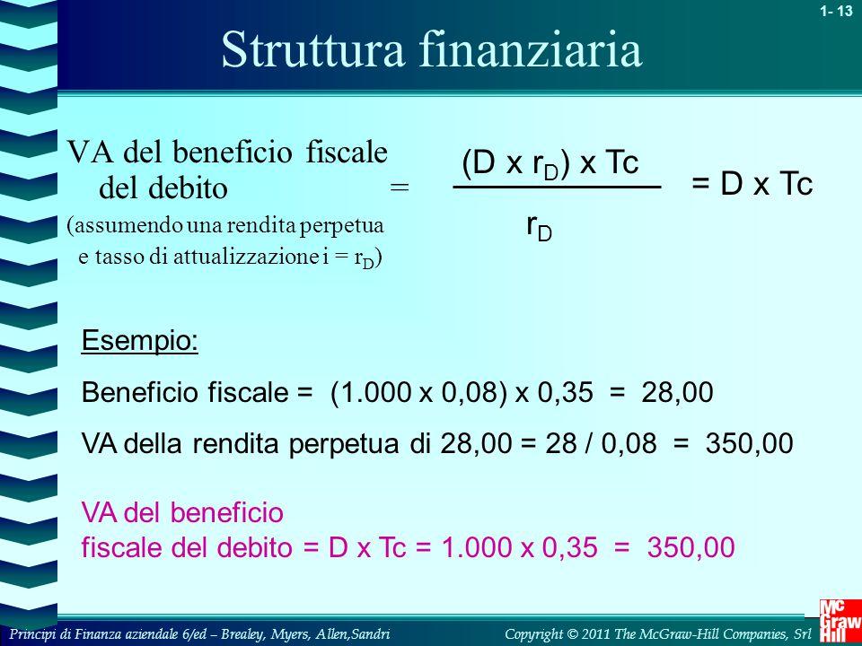 Struttura finanziaria