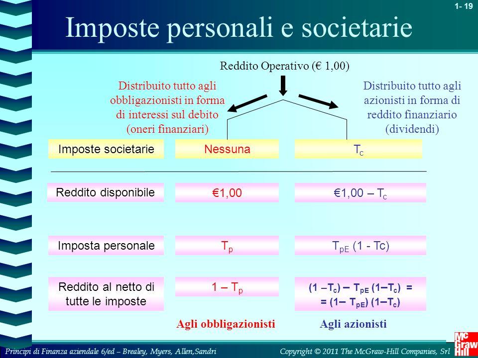 Imposte personali e societarie
