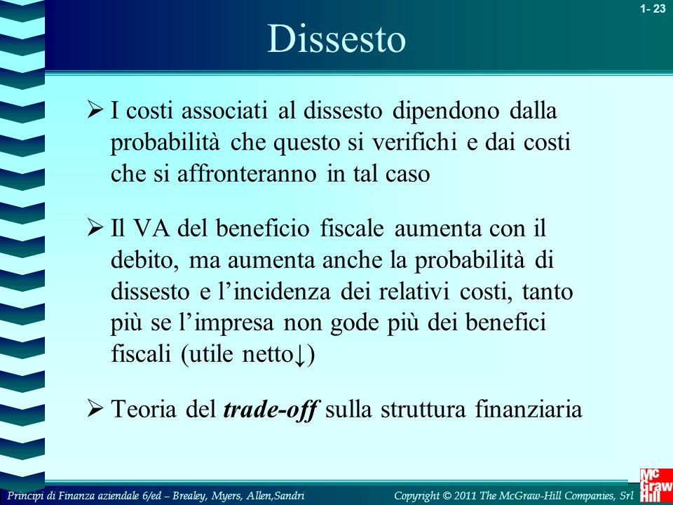 Dissesto I costi associati al dissesto dipendono dalla probabilità che questo si verifichi e dai costi che si affronteranno in tal caso.