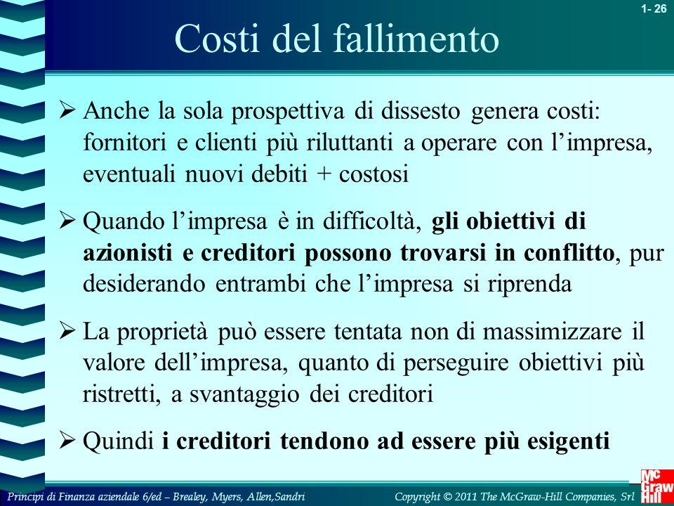 Costi del fallimento