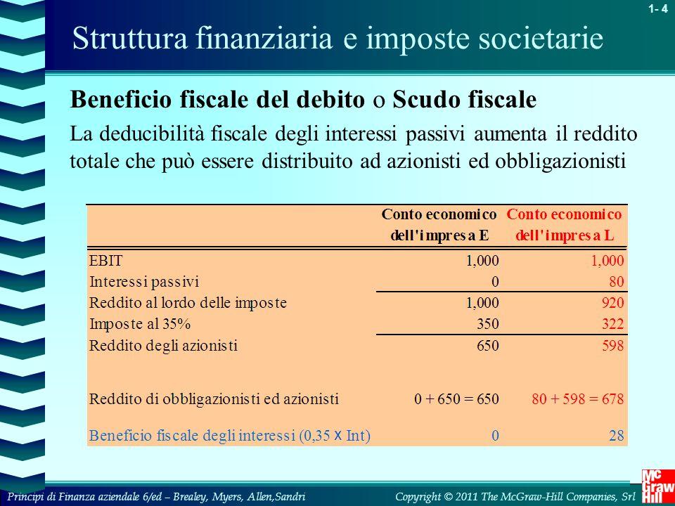 Struttura finanziaria e imposte societarie