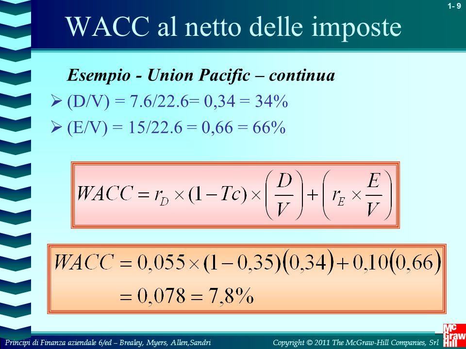 WACC al netto delle imposte