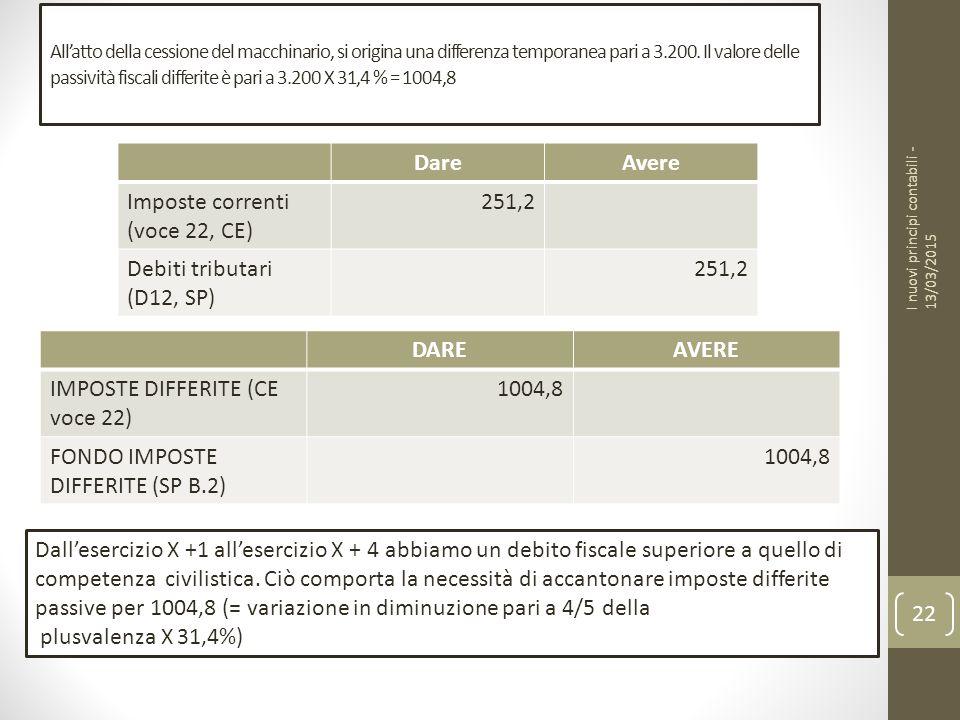 Imposte correnti (voce 22, CE) 251,2 Debiti tributari (D12, SP)