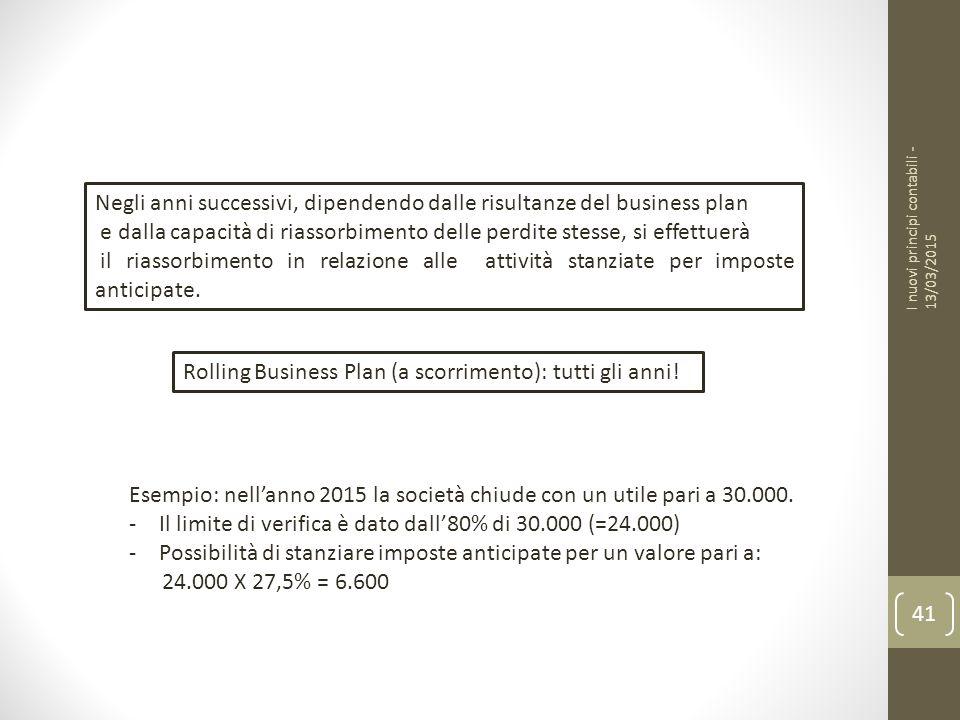 Negli anni successivi, dipendendo dalle risultanze del business plan