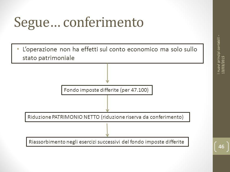 Segue… conferimento I nuovi principi contabili - 13/03/2015. L'operazione non ha effetti sul conto economico ma solo sullo stato patrimoniale.
