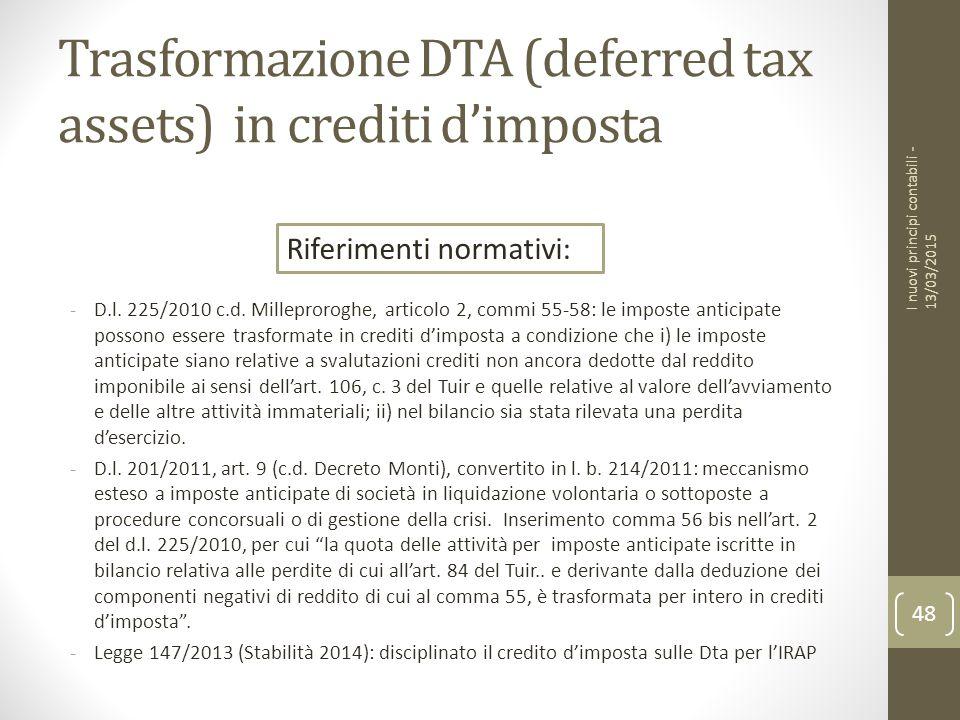 Trasformazione DTA (deferred tax assets) in crediti d'imposta