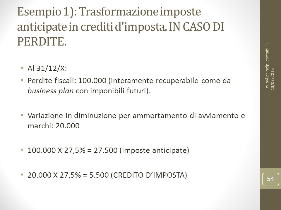Esempio 1): Trasformazione imposte anticipate in crediti d'imposta