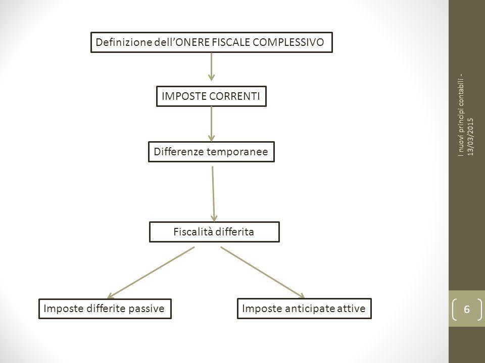 Definizione dell'ONERE FISCALE COMPLESSIVO