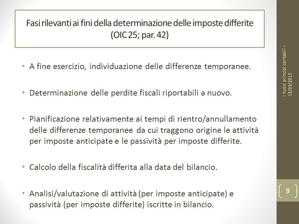 Fasi rilevanti ai fini della determinazione delle imposte differite (OIC 25; par. 42)