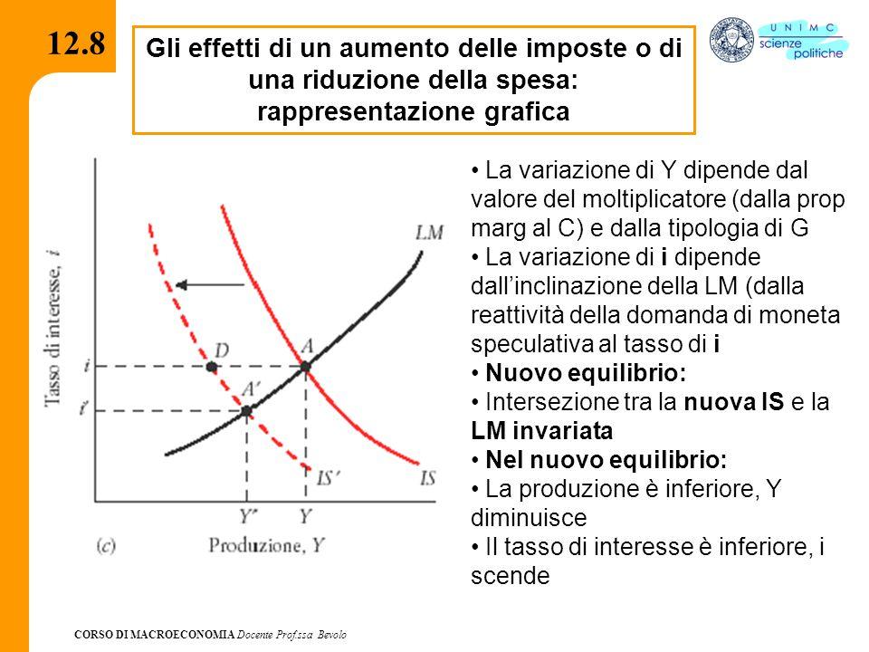 12.8 Gli effetti di un aumento delle imposte o di una riduzione della spesa: rappresentazione grafica.