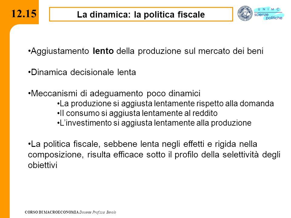 La dinamica: la politica fiscale