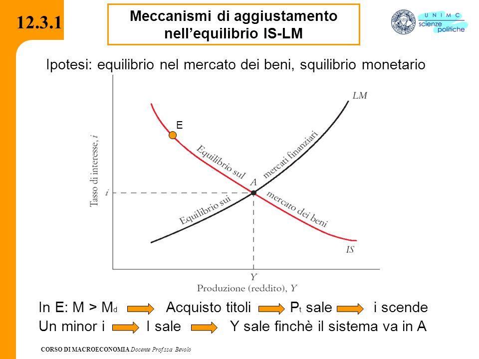 Meccanismi di aggiustamento nell'equilibrio IS-LM