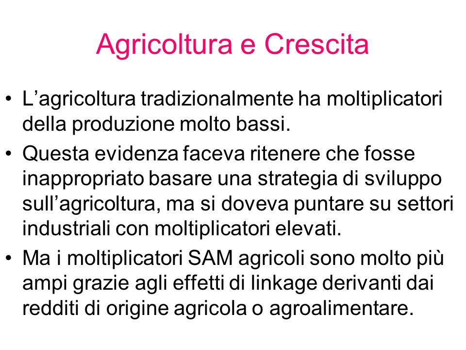 Agricoltura e Crescita