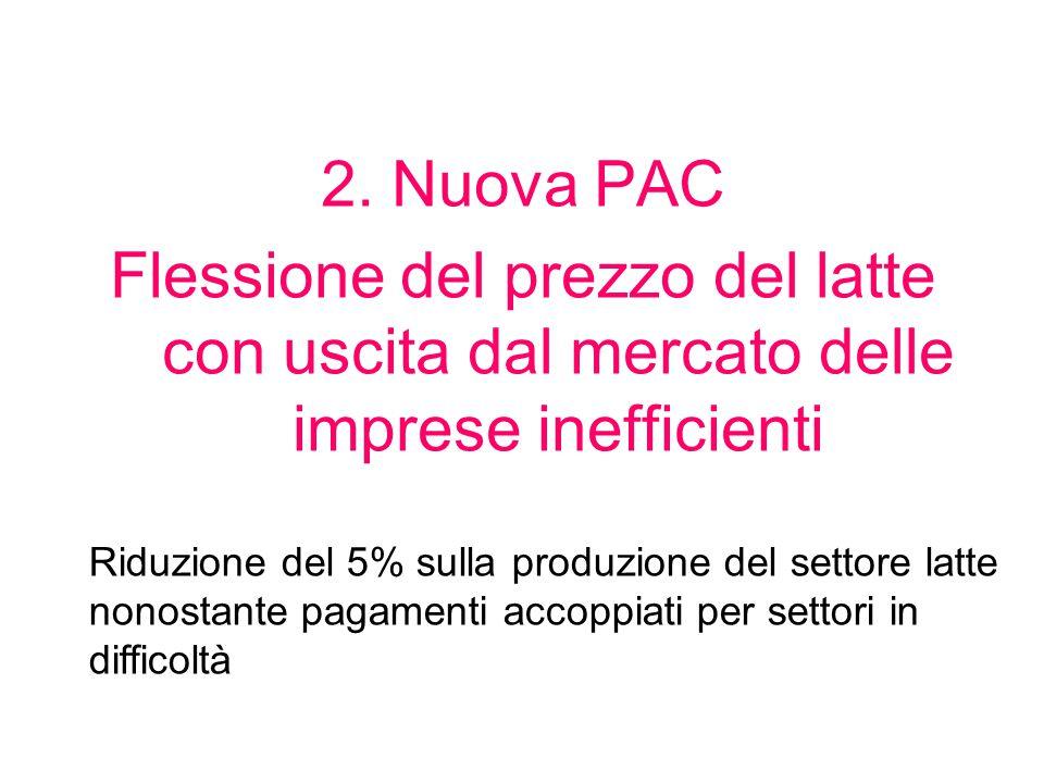 2. Nuova PAC Flessione del prezzo del latte con uscita dal mercato delle imprese inefficienti.