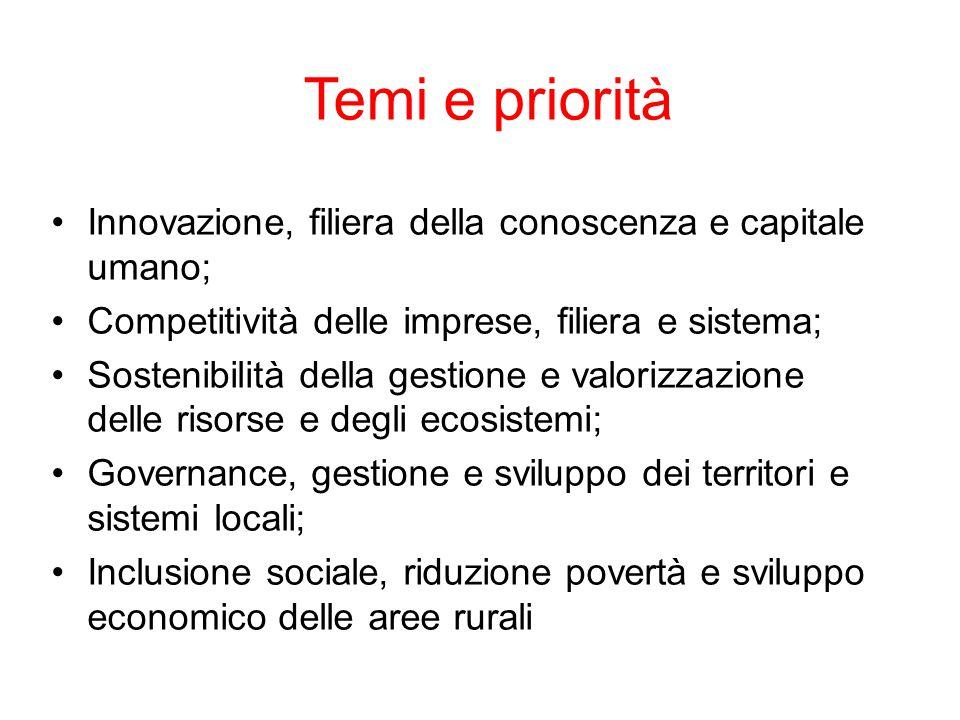 Temi e priorità Innovazione, filiera della conoscenza e capitale umano; Competitività delle imprese, filiera e sistema;