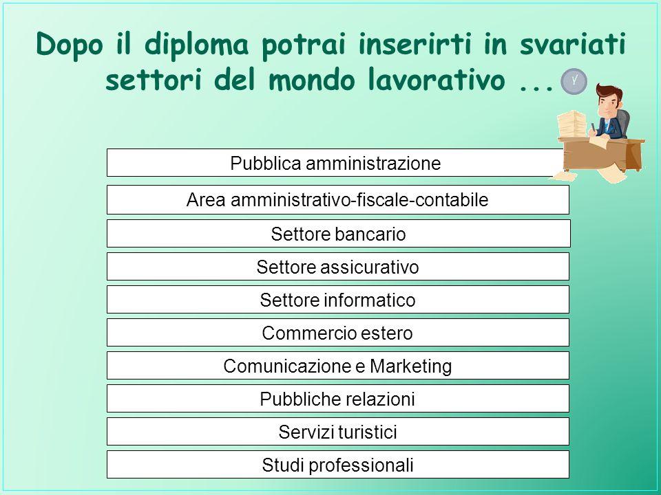 Dopo il diploma potrai inserirti in svariati settori del mondo lavorativo ...