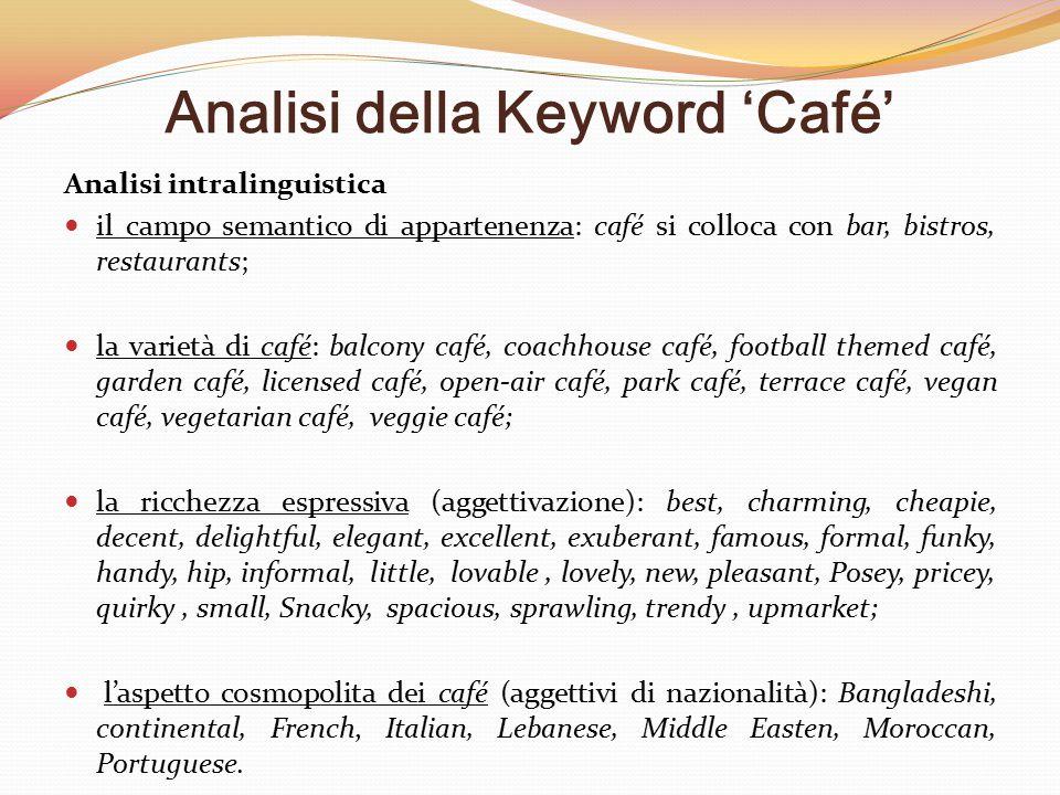 Analisi della Keyword 'Café'