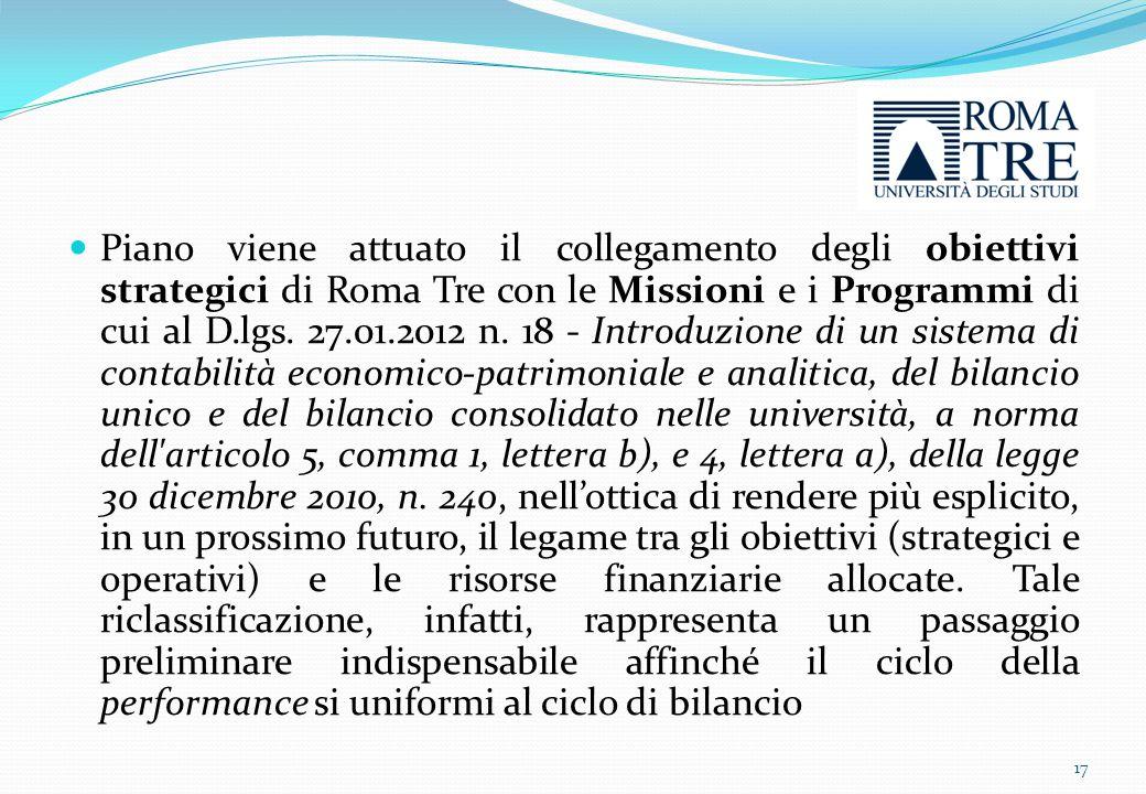 Piano viene attuato il collegamento degli obiettivi strategici di Roma Tre con le Missioni e i Programmi di cui al D.lgs.