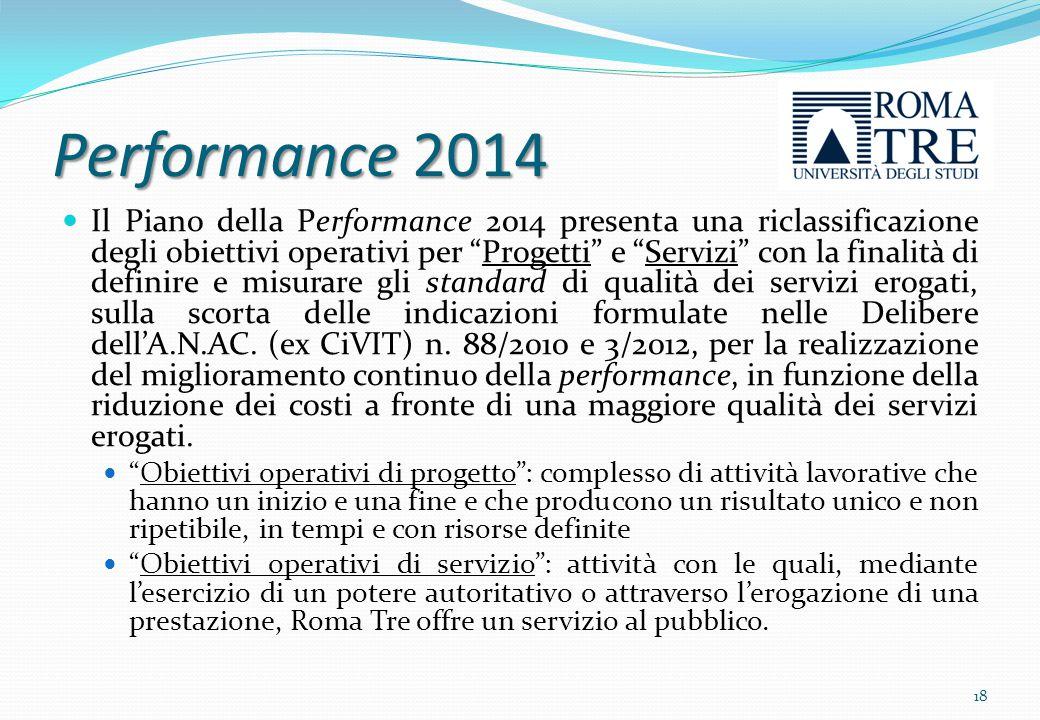 Performance 2014