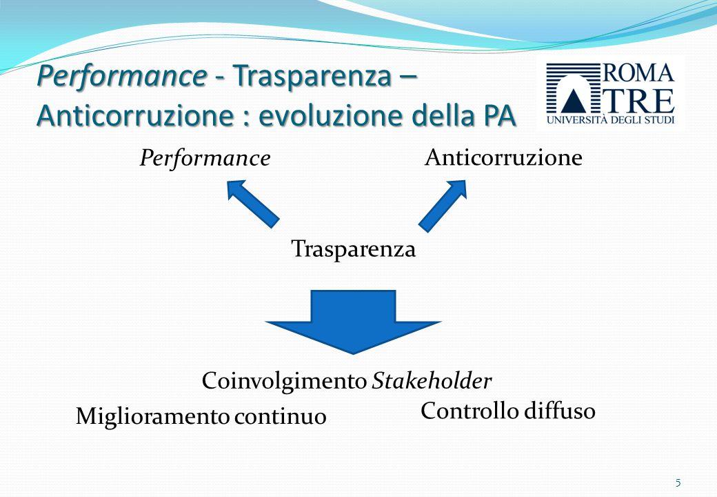 Performance - Trasparenza –Anticorruzione : evoluzione della PA