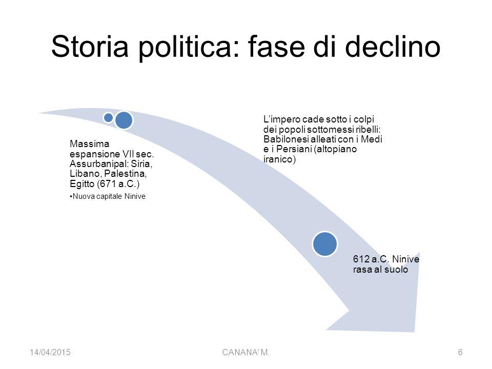 Storia politica: fase di declino