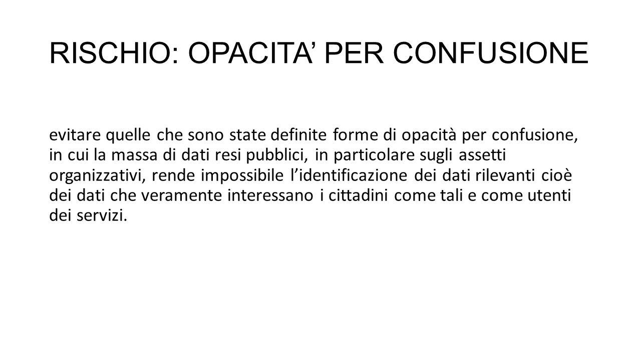 RISCHIO: OPACITA' PER CONFUSIONE