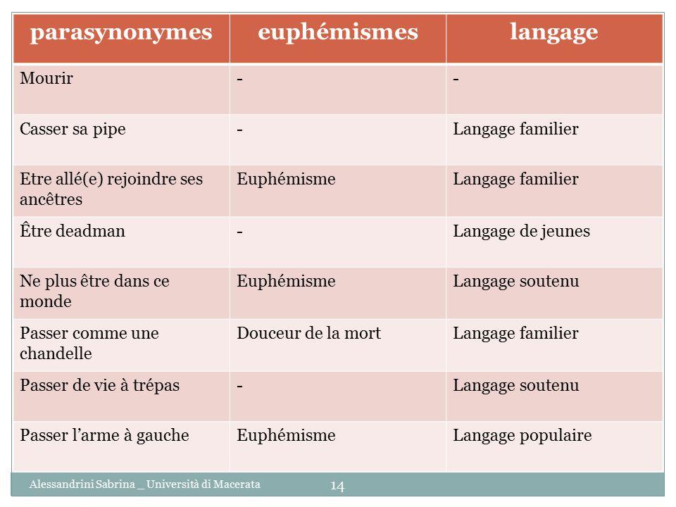 parasynonymes euphémismes langage