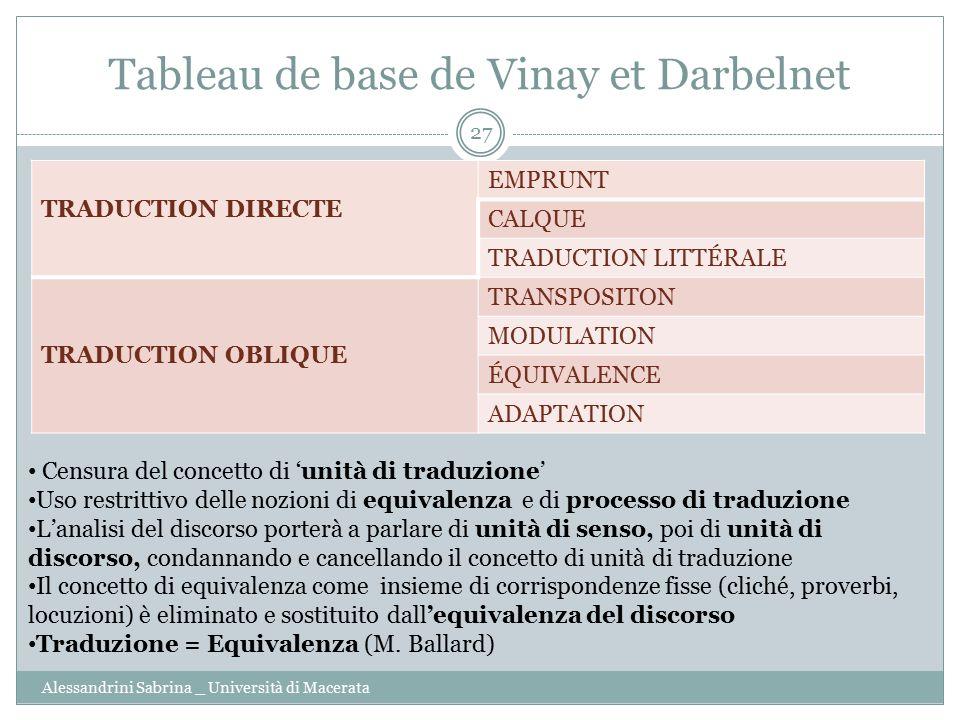 Tableau de base de Vinay et Darbelnet
