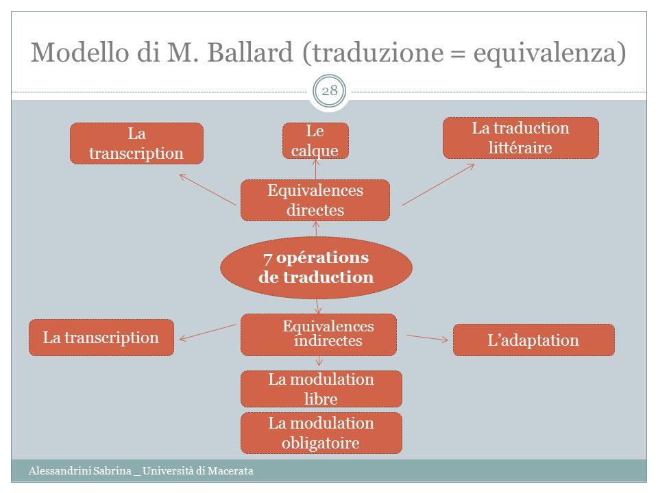 Modello di M. Ballard (traduzione = equivalenza)