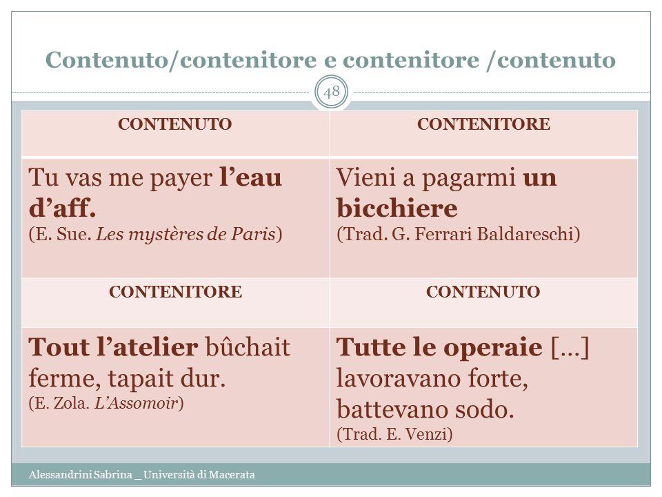 Contenuto/contenitore e contenitore /contenuto