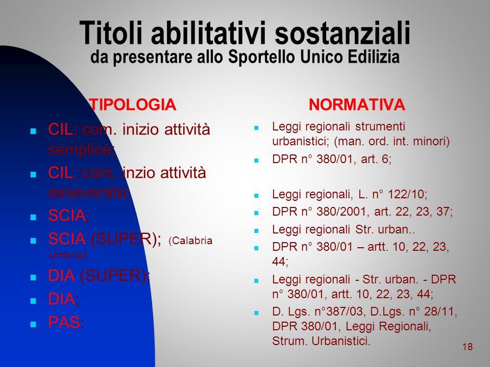 Titoli abilitativi sostanziali da presentare allo Sportello Unico Edilizia