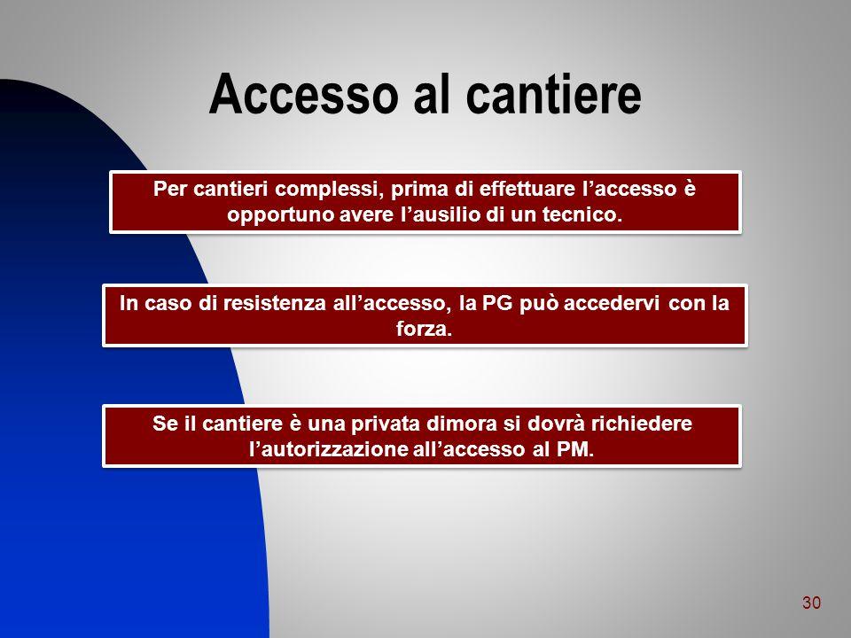 In caso di resistenza all'accesso, la PG può accedervi con la forza.