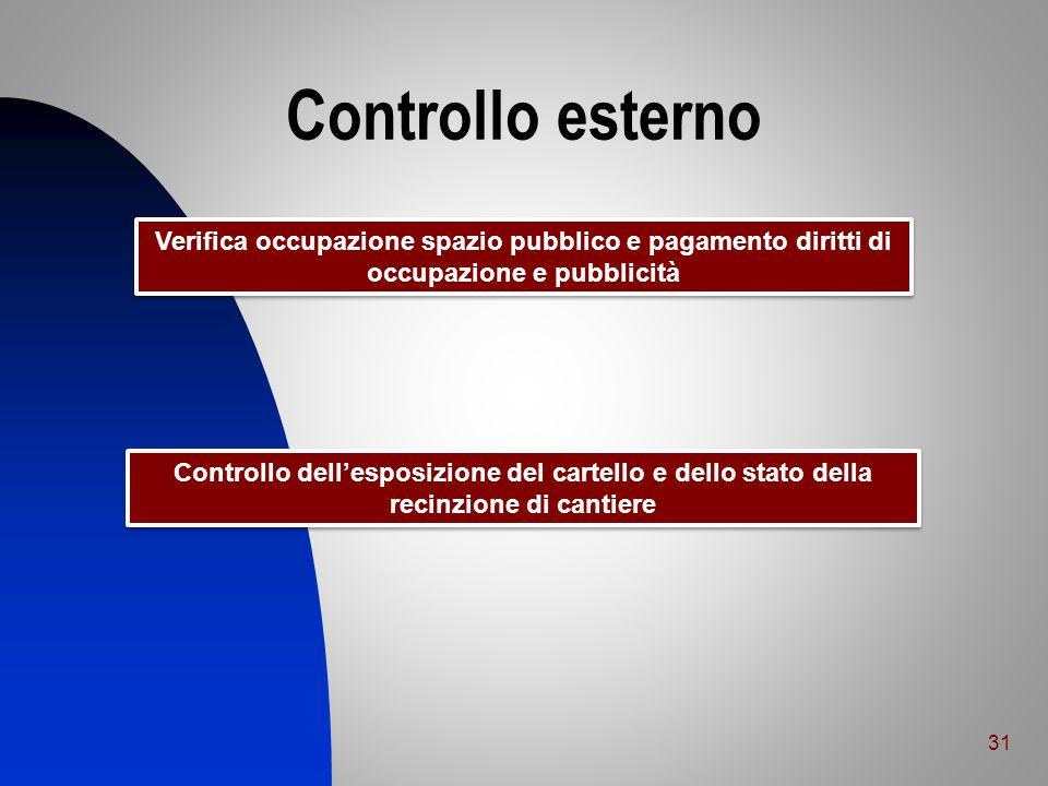 Controllo esterno Verifica occupazione spazio pubblico e pagamento diritti di occupazione e pubblicità.