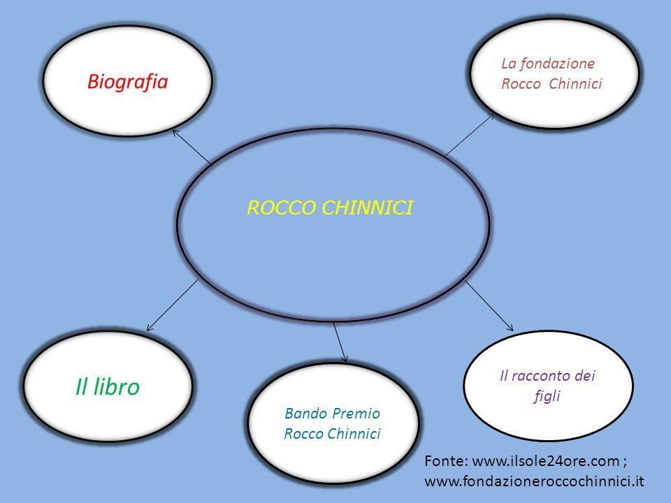 Bando Premio Rocco Chinnici