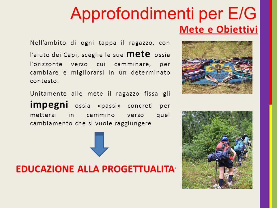 EDUCAZIONE ALLA PROGETTUALITA'