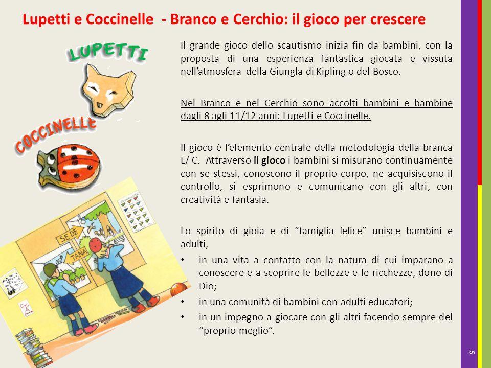 Lupetti e Coccinelle - Branco e Cerchio: il gioco per crescere