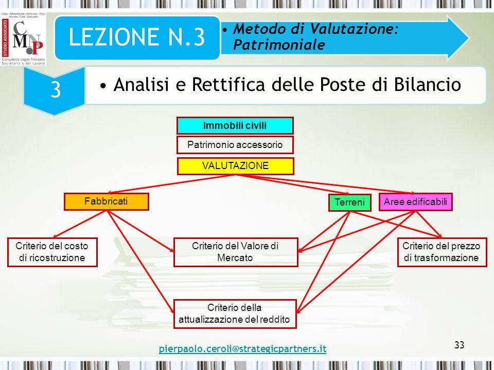 LEZIONE N.3 3 Analisi e Rettifica delle Poste di Bilancio