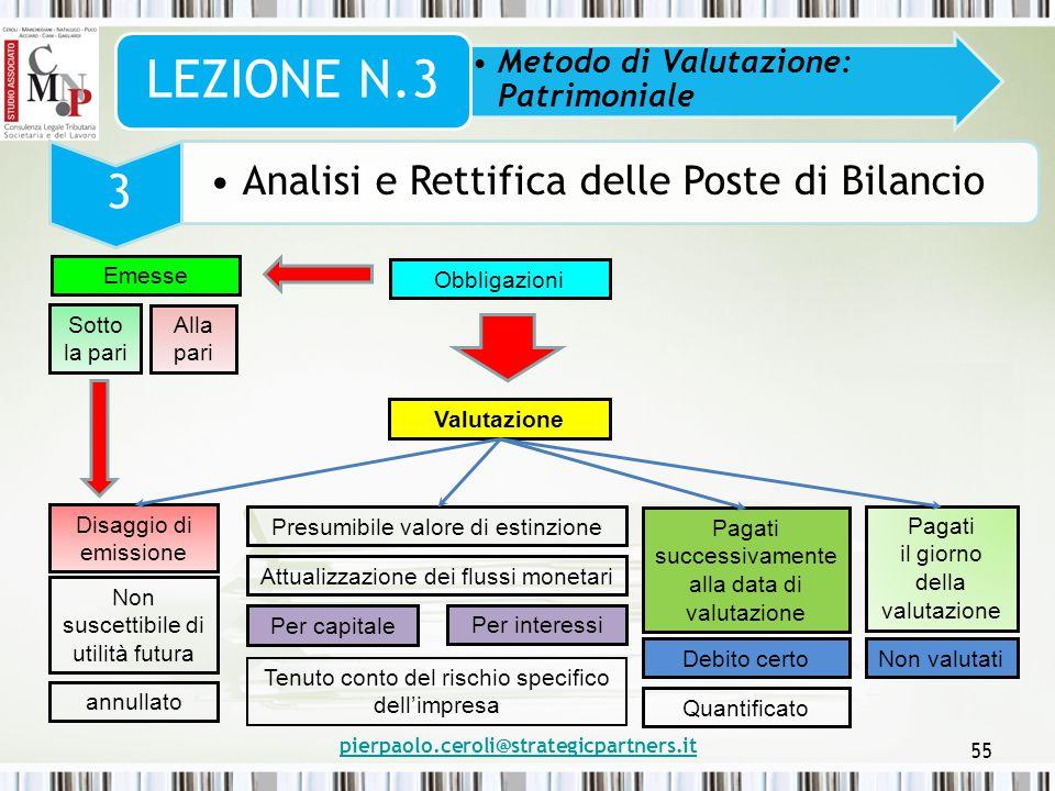 LEZIONE N.3 3 Analisi e Rettifica delle Poste di Bilancio Emesse