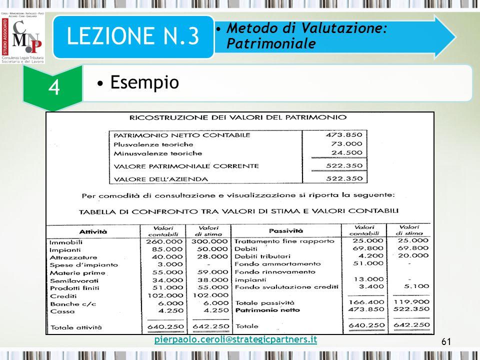 LEZIONE N.3 4 Esempio pierpaolo.ceroli@strategicpartners.it