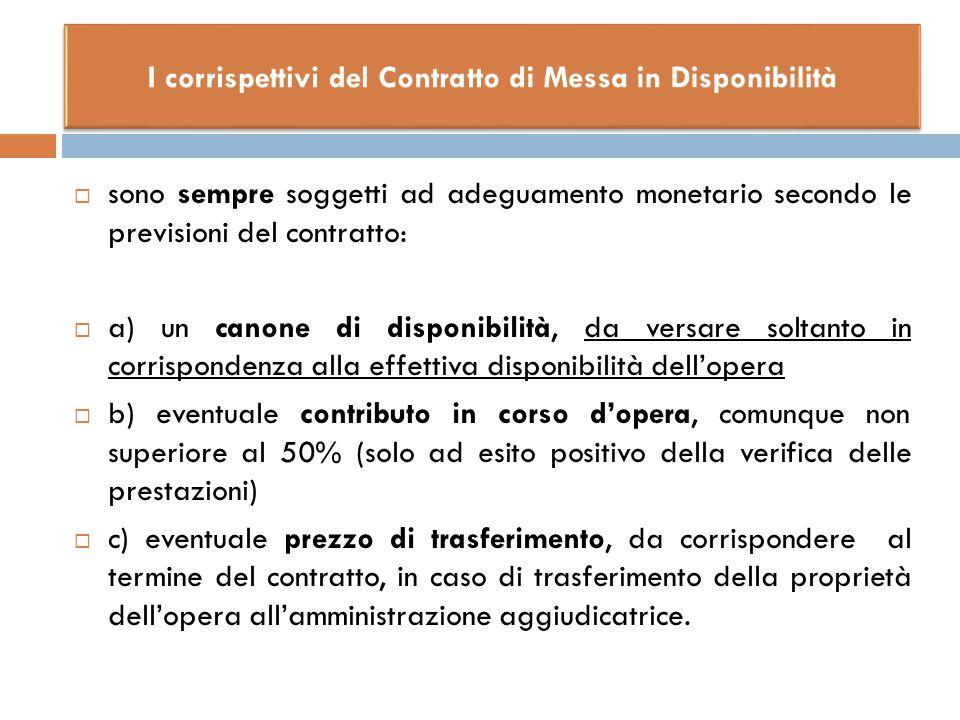 I corrispettivi del Contratto di Messa in Disponibilità